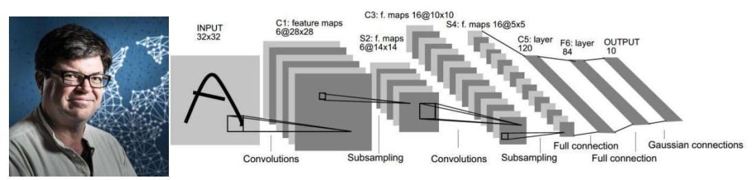 理解计算:从根号2到AlphaGo第8季  深度学习发展简史