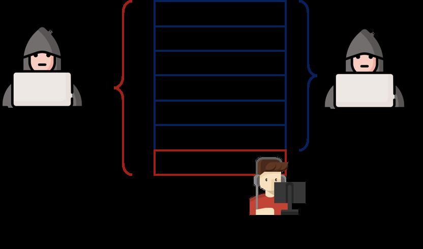 差分隐私(一) Differential Privacy 简介