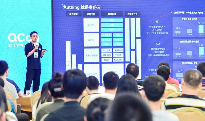 QCon 演讲实录丨带你了解 Authing 背后的计算哲学