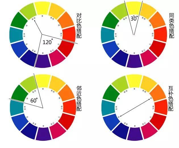 类似色服装_怎么学习服装色彩搭配?