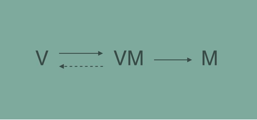 Mvvm 前端数据流框架精讲
