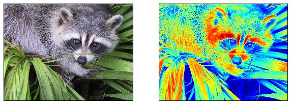 Github上Pandas,Numpy和 Scipy三个库中20个最常用的函数