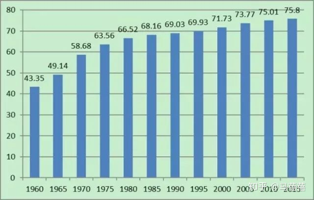 人口老龄化比例_旁见侧出 供需视角下的人口老龄化