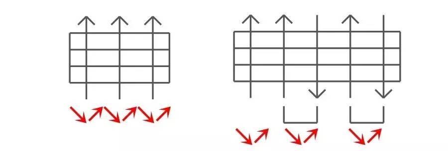 二拍子节奏_零基础弹唱系列教程11·三拍子 | 学一首最实用的弹唱 - 知乎