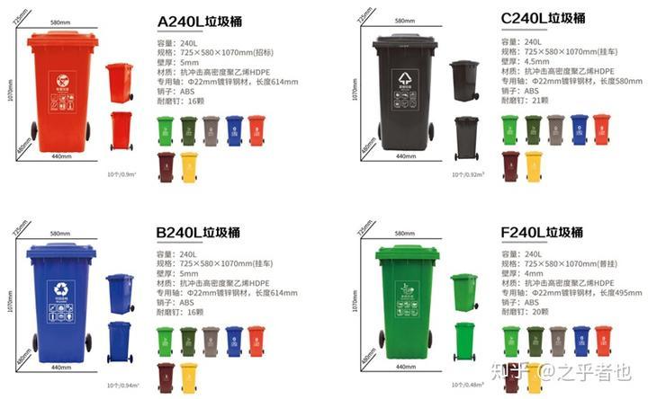 在众多材质的垃圾桶中,为什么只有塑料垃圾桶才叫环保垃圾桶(图1)