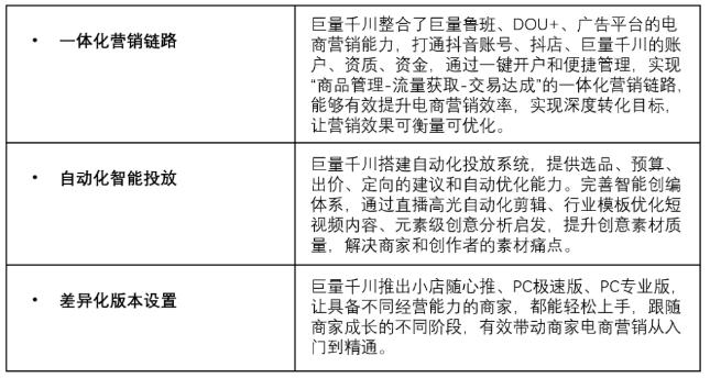 巨量千川平台的四大核心优势