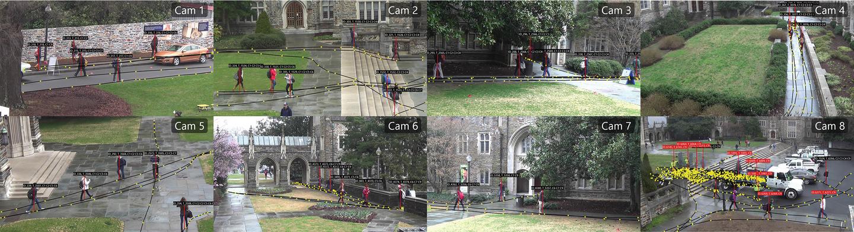 Multi-Target Multi-Camera Tracking (MTMC Tracking)评价指标