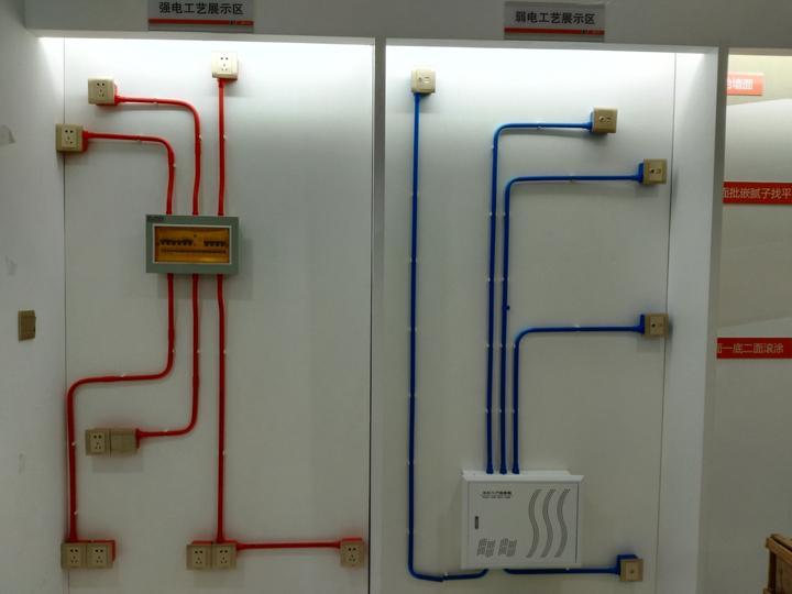 水电改造材料价格_水电改造家装需要的材料清单? 水电材料价格 - 知乎
