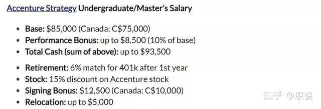 大牛职说:毕业百万年薪!咨询行业选人不限专业,生活工作更平衡