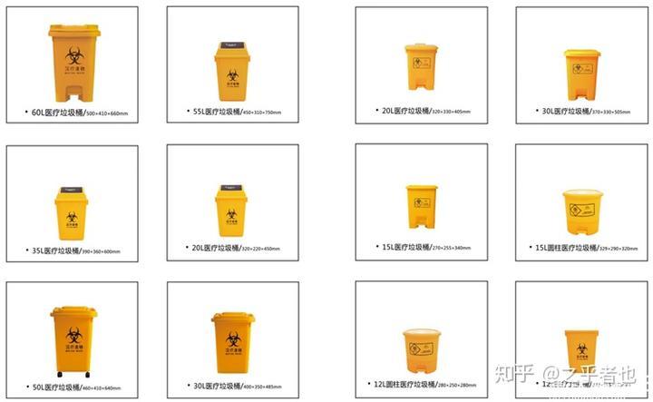 在众多材质的垃圾桶中,为什么只有塑料垃圾桶才叫环保垃圾桶(图2)