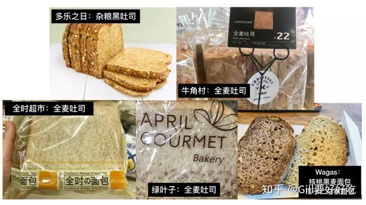 全麦面包热量高吗图片