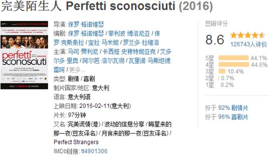 电影院给陌生人口_李安执导的这部韩剧仅四天,观影人数破百万,成为年度最大
