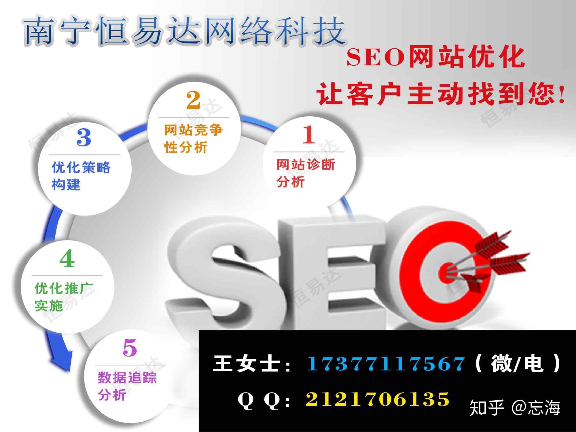 seo排名优化培训_seo排名优化资源