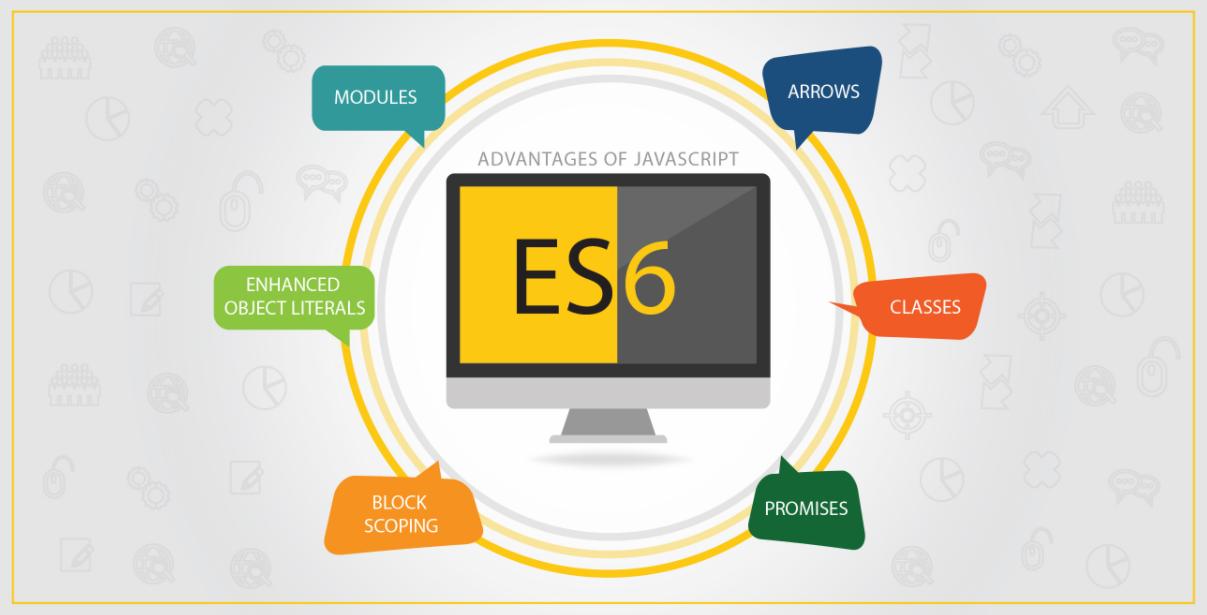 重新认识JavaScript面向对象: 从ES5到ES6