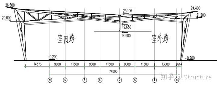 大跨结构除了网格结构你还有一个选择——折板