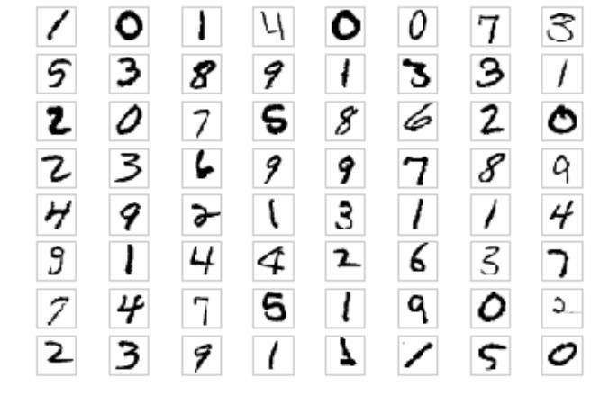 手写数字识别以及Python sklearn KNN实现- 知乎