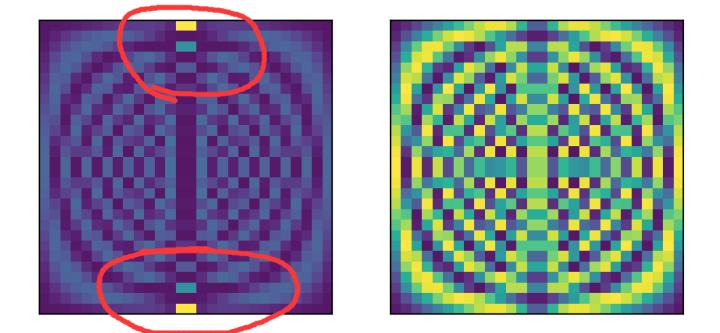 利用无监督学习探测SSH模型中的拓扑相变