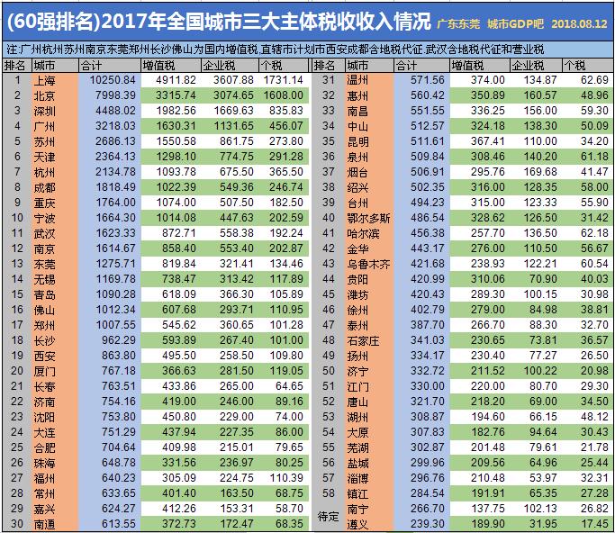 2019年泉州gdp_泉州gdp排名图片
