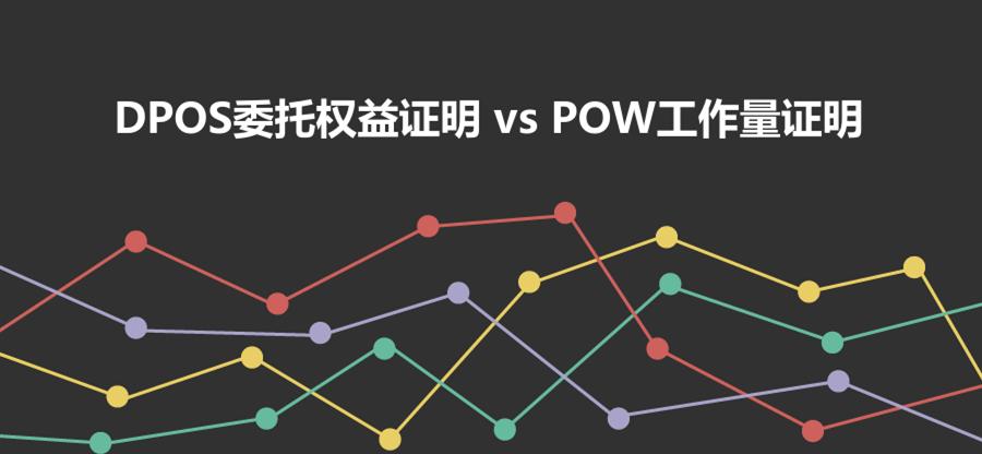 DPOS委托权益证明 vs POW工作量证明