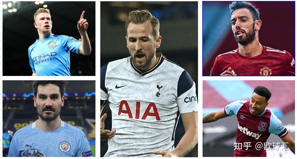英超年度最佳球员奖候选人名单大猜想,你觉得谁能获奖呢?