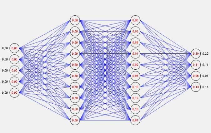 简单的交叉熵损失函数,你真的懂了吗?