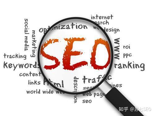 网站优化推广seo怎么做?