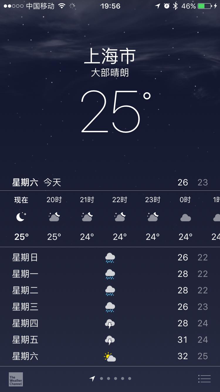 【贱猫驾校】高温季节用车指南