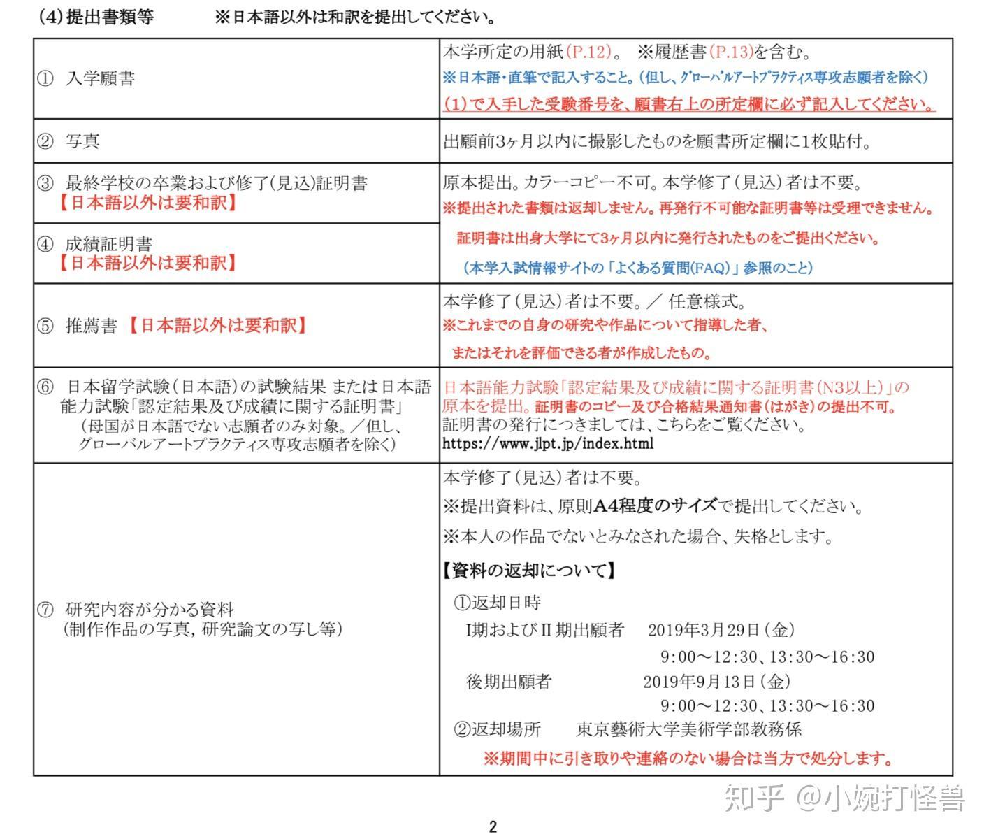 偏差 東京 芸術 値 大学 芸術学部の偏差値ランキング