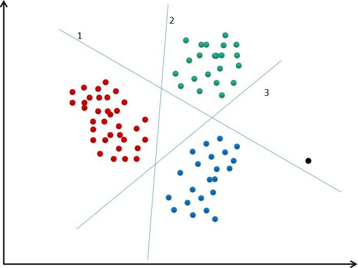 《机器学习-原理、算法与应用》配套PPT第三部分(人工神经网络、支持向量机、线性模型等7章)