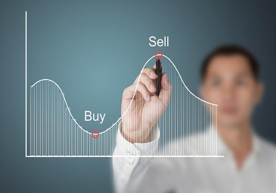 如何科学的判断基金经理的投资能力?