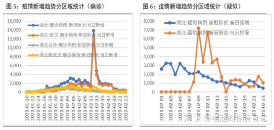 非典后gdp_建国后gdp增长图