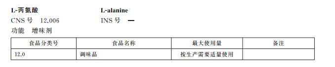 d丙氨酸和l丙氨酸的区别_β丙氨酸与L丙氨酸的区别? - 知乎