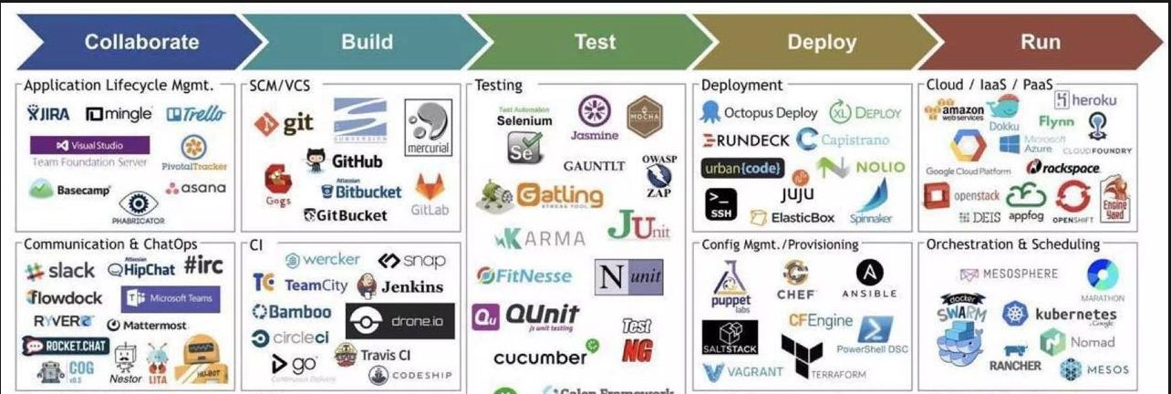 48张帮助程序员梳理知识框架结构图谱