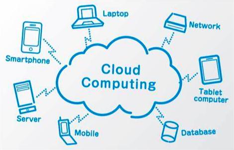 云计算公司应该如何估值?