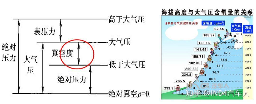 电动助力转向器论+�_车助力器:从真空到电动,存在着哪些变数?-知乎