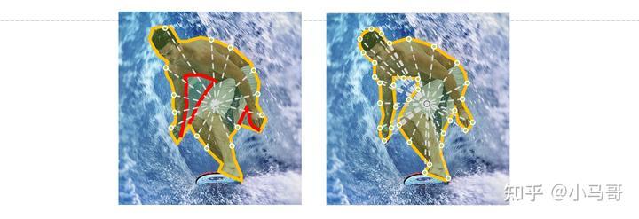 图3,左PolarMask,右LSNet