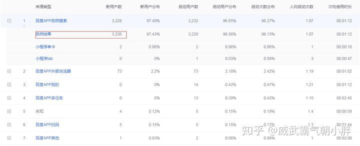 百度现在怎么做搜索seo优化?(图4)