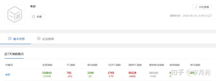 seo搜索引擎优化的工具,seo优化人员必备(图10)