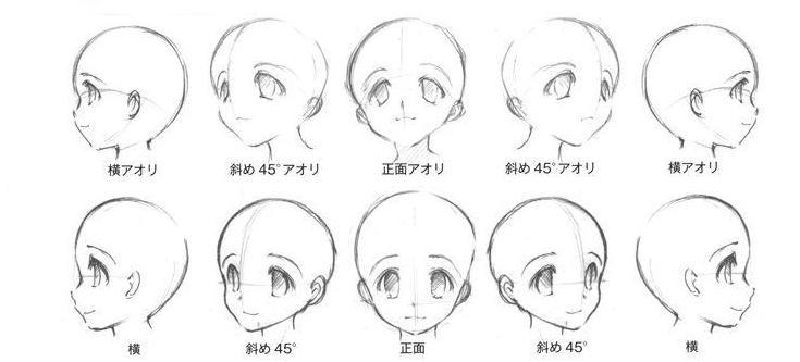 动漫头部画法_【人体绘画】人体头部结构难点解析及漫画应用 - 知乎