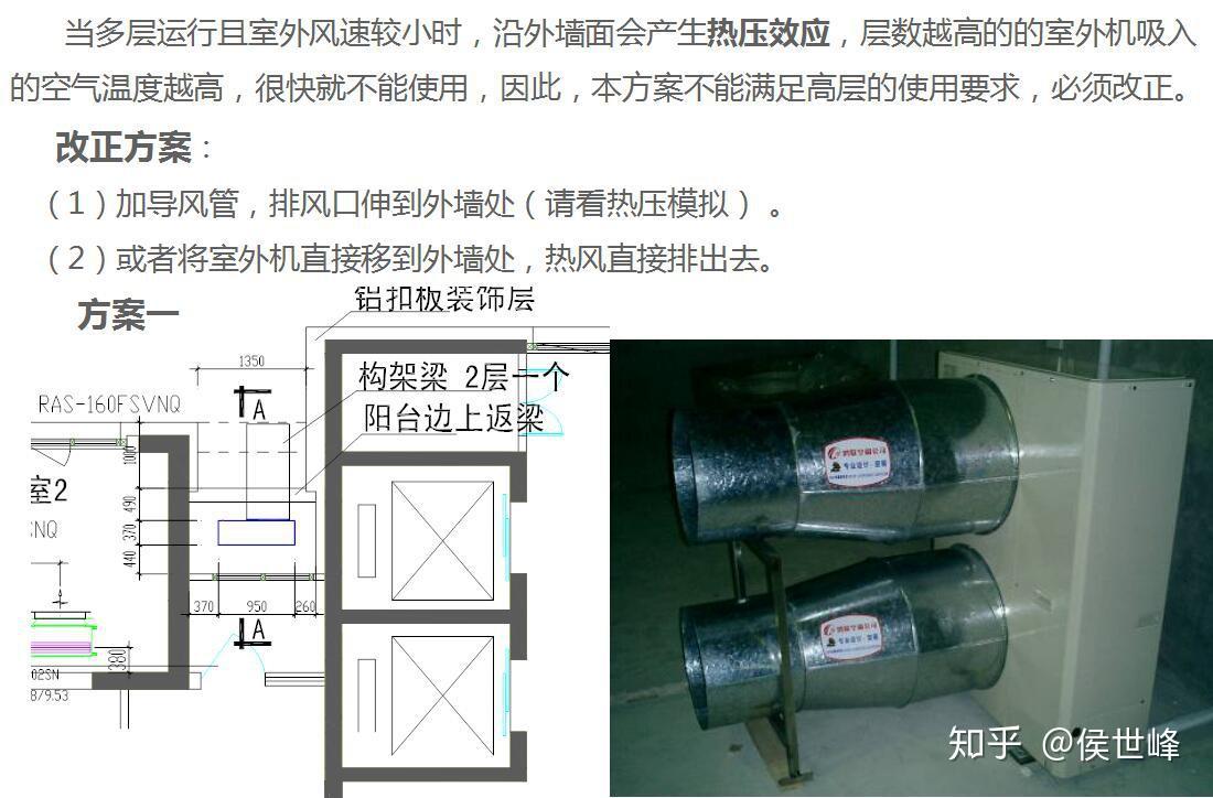 中央空调压缩机_空调外机只能放在阳台,怎么办? - 知乎