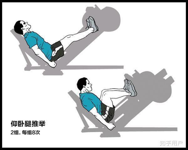 女生一般去健身房练什么器械?需要请私教么?
