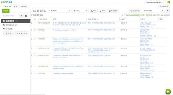 专利检索网站都有哪些?