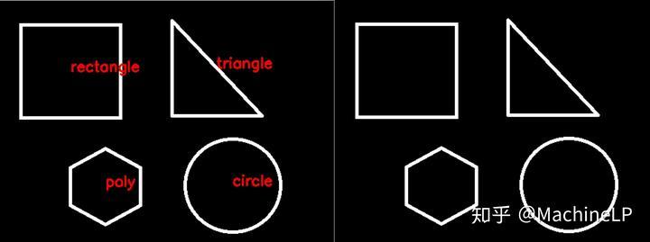 OpenCV之二值图像分析– 使用轮廓逼近- 知乎
