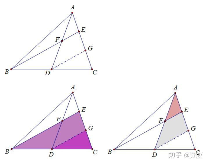 利用平行線構造相似三角形,用這道題來訓練效果最好圖片