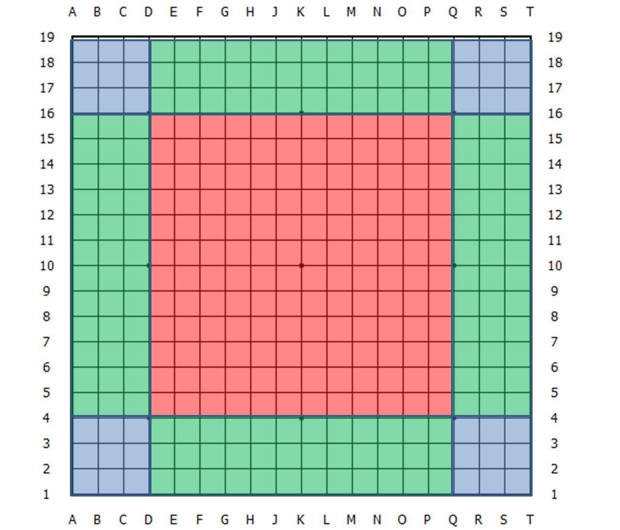 围棋棋盘交叉点_围棋启蒙第一课 - 知乎
