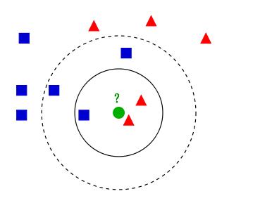 一文搞懂k近邻(k-NN)算法(一)