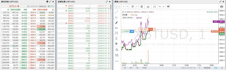 BitMEX做市策略详解