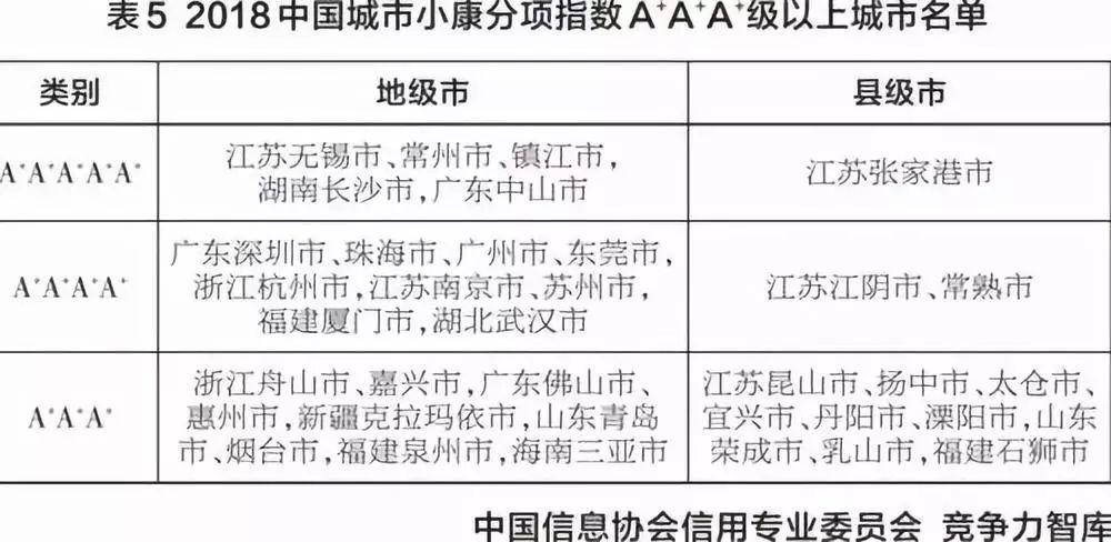 社会资讯_【地理资讯】第二十二期·中国城市全面建成小康社会监测报告 ...