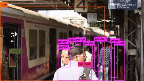 YOLOv3目标检测的TensorFlow实现,可用自己的数据来训练- 知乎
