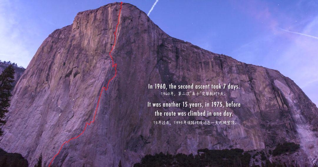 全世界最美的地方_优胜美地国家公园为什么这么出名? - 知乎